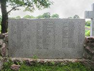 Плита с именами поляков, убитых в Малой Березовице