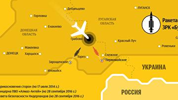 Расследование крушения малайзийского Boeing под Донецком