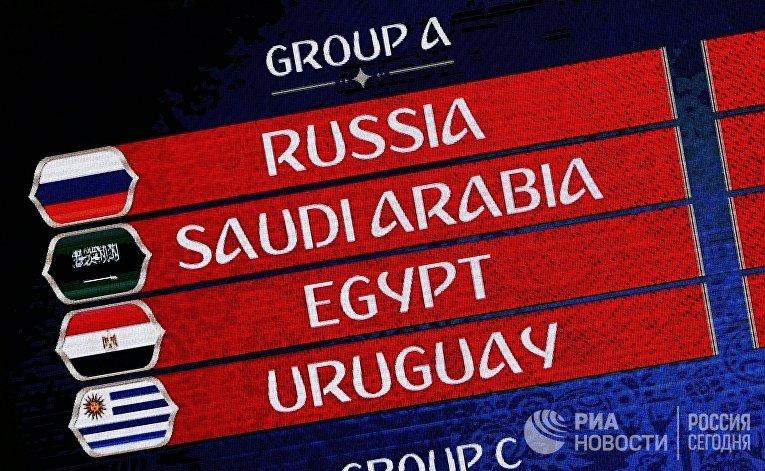 Официальная жеребьевка чемпионата мира по футболу 2018
