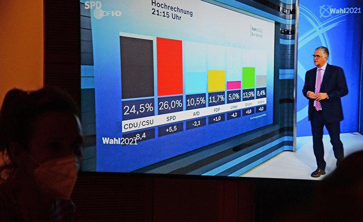 Выборы в Бундестаг